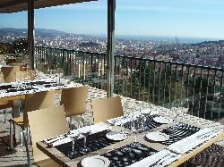Panoramic Vall Parc en Barcelona-Sarria-Sant Gervasi