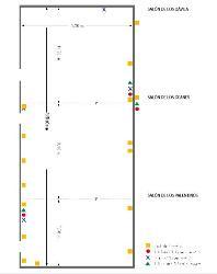 Plano de áreas en Parador de Ávila