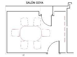 Plano Salón Goya
