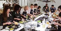Actividades Team Building en Kitchen Club