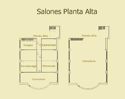 Salones plano