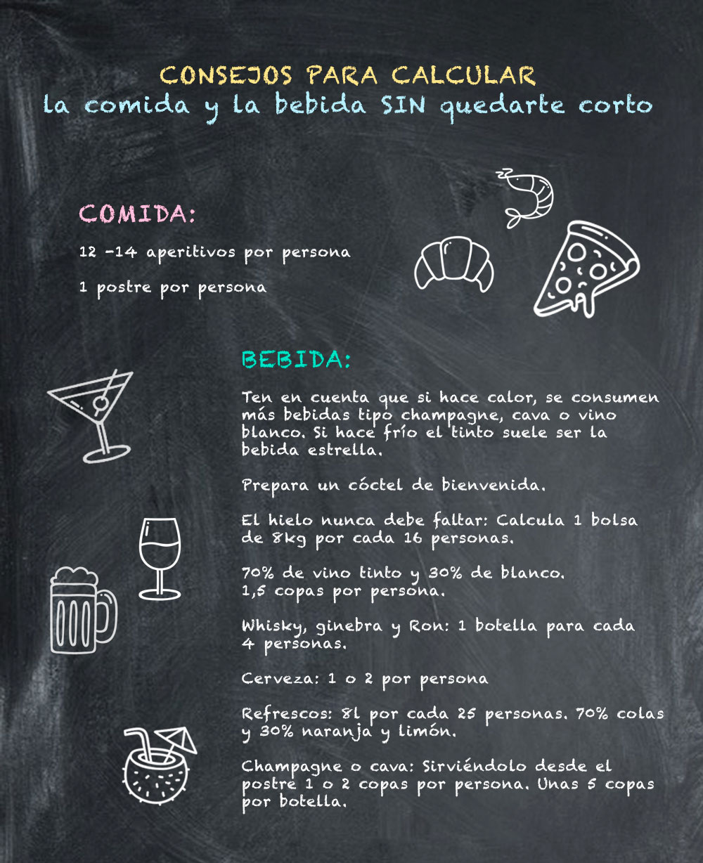 consejos para calcular la comida y bebida en una fiesta