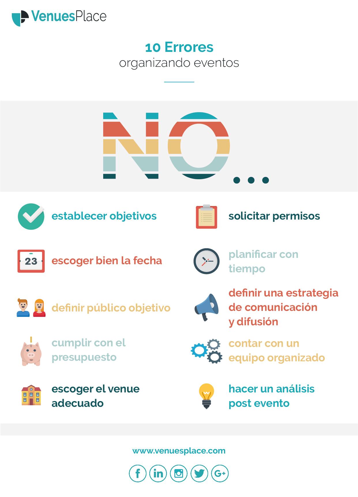 infografía errores comunes en eventos